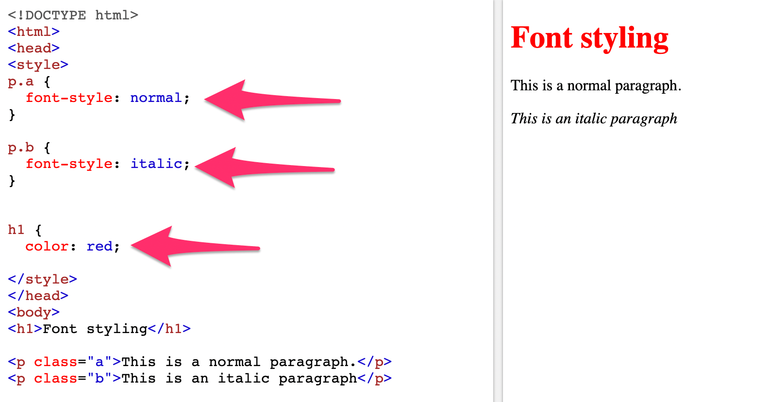 CSS-Font-Style